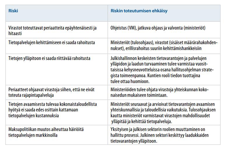 Julkishallinnon tietoluovutusten periaatteet ja käytännöt, Valtiovarainministeriön julkaisu 2012.